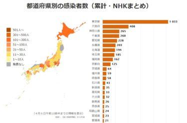 愛知県は緊急事態宣言がなぜ出ない?対象外の理由や皆の反応が気になる